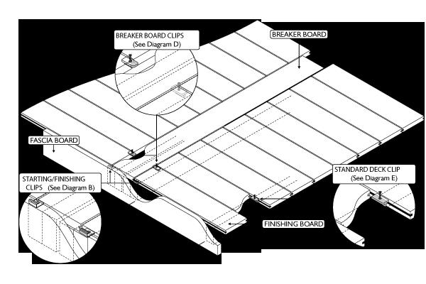 foundation_diagramA1