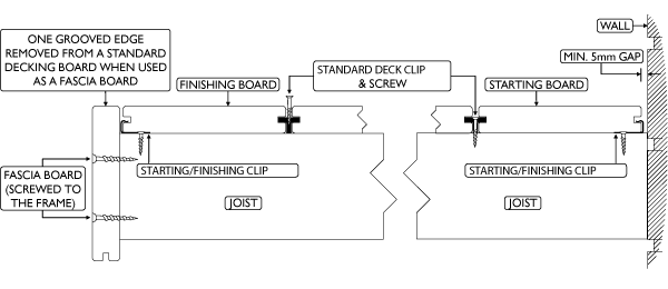 foundation_diagramB