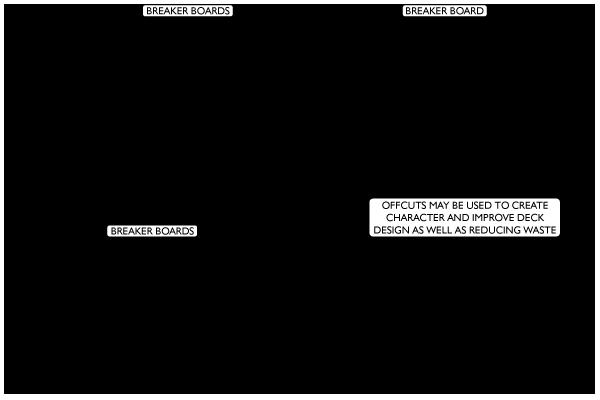 foundation_diagramC