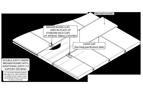 foundation_diagramD